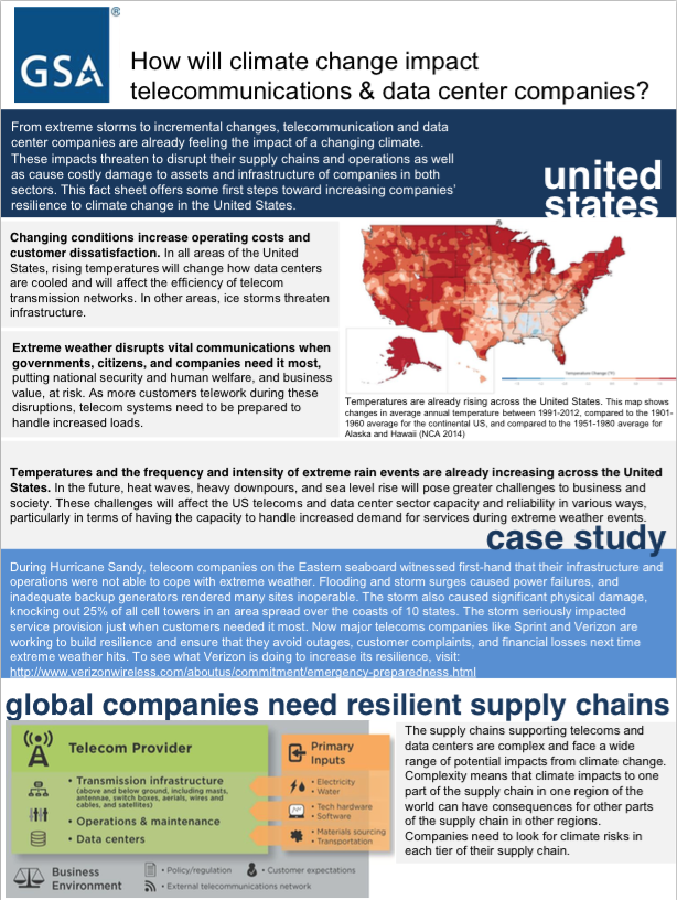 Telecommunications and climate study nationwide fact sheet