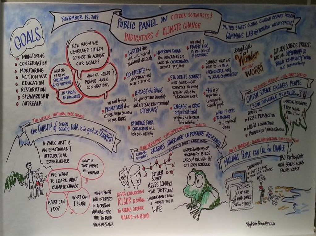 A graphic recording of the roundtable discussions. (Credit: Emily Cloyd)