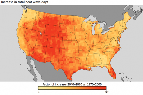 This map shows the number of total heat wave days per summer projected for the mid-21st century, as a factor of increase relative to the end of the 20th century (assuming a scenario of rapid economic growth driven by a balanced portfolio of energy sources