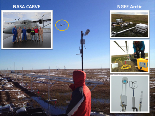 The NASA CARVE and DOE NGEE-Arctic projects are combining airborne and ground-based campaigns to understand the importance of natural emissions from the Alaskan tundra. (Source: J. B. Curtis, LBNL [main photo and left inset]; S. Wullschleger, ORNL [right