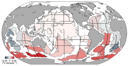 Measuring Change at Sea