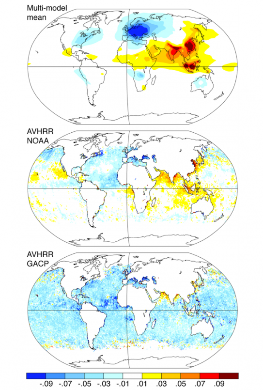 Modeled (top panel) and observed (bottom two panels) changes in atmospheric aerosol loads between 1980 and 2000. A decrease over Europe and North Amer- ica (blue) and an increase over southeastern and eastern Asia (red)—evident in all three panels—contrib