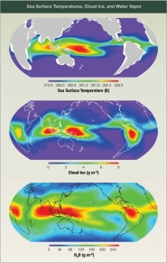 Sea Surface Temperatures, Cloud Ice, and Water Vapor