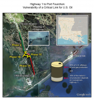 Highway 1 to Port Fourchon: Vulnerability of a Critical Link for U.S. Oil