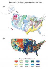 Principal U.S. Groundwater Aquifers and Use