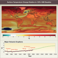 Surface Temperature Change Relative to 1870-1899 Baseline