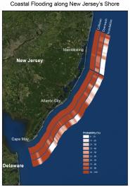 Coastal Flooding along New Jersey's Shore