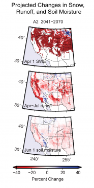 Projected Changes in Snow, Runoff, and Soil Moisture
