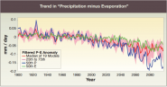 Trend in Precipitation Minus Evaporation