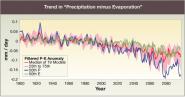 Trend in Precipitation Minus Evaporation