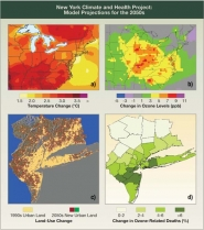 New York Climate and Health Project: Model Projections
