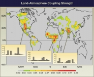 Land-Atmosphere Coupling Strength