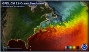 GFDL High-Res Ocean Simulation