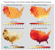 Projected Changes in Key Climate Variables Affecting Agricultural Productivity