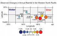 Observed Changes in Annual Rainfall in the Western North Pacific