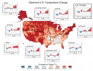 Observed U.S. Temperature Change