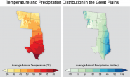 Temperature and Precipitation Distribution in the Great Plains