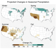 Projected Changes in Seasonal Precipitation