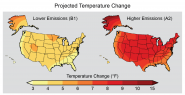 Projected Temperature Change