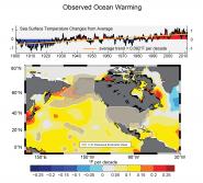 Observed Ocean Warming