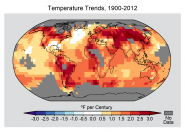 Temperature Trends, 1900-2012
