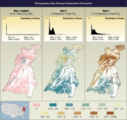 Chesapeake Bay Nitrogen Deposition Scenarios