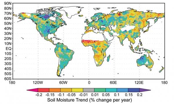 Trends in Soil Moisture