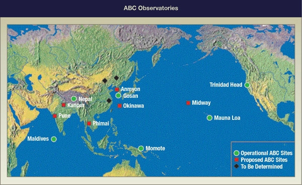 Atmospheric Brown Cloud (ABC) Network