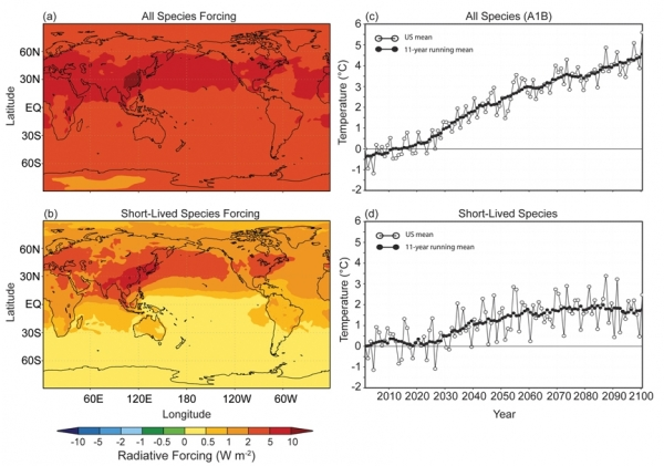 Short-Lived Air Pollutants Influence Temperature Trends