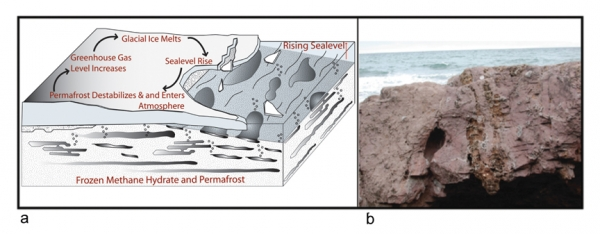 Methane Release from Ancient Landforms