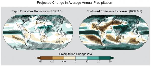 Projected Change in Average Annual Precipitation