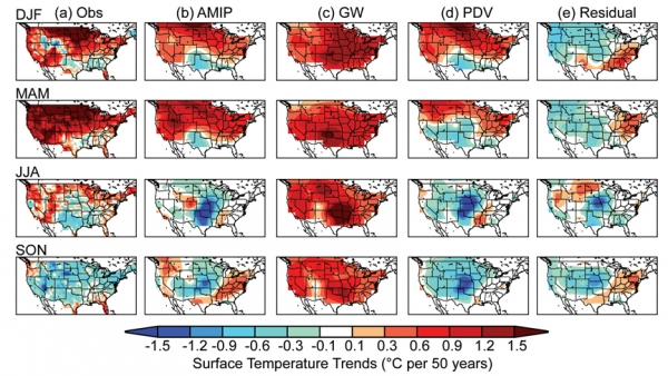 Influence of Sea Surface Temperatures on Continental U.S. Temperatures