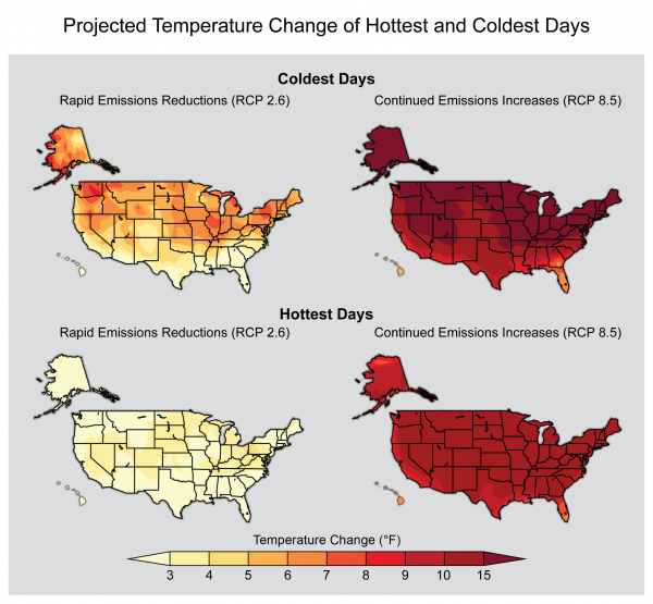 Projected Temperature Change of Hottest and Coldest Days
