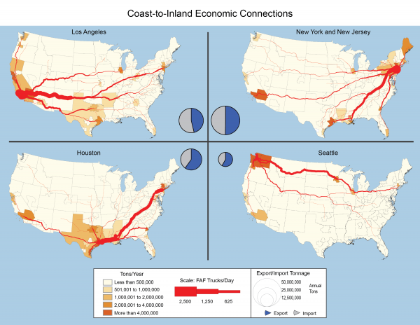 Coast-to-Inland Economic Connections