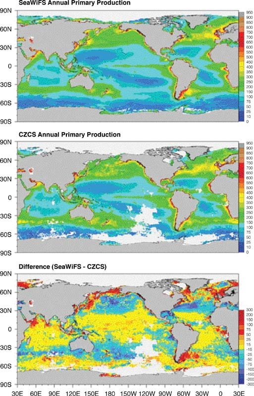 Change in Ocean Primary Production