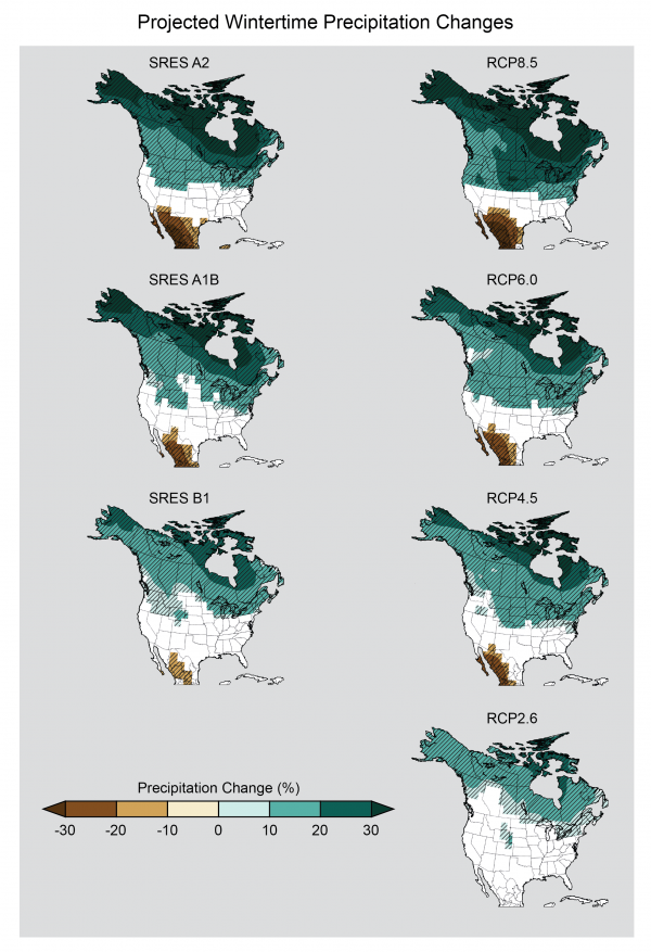 Projected Wintertime Precipitation Changes