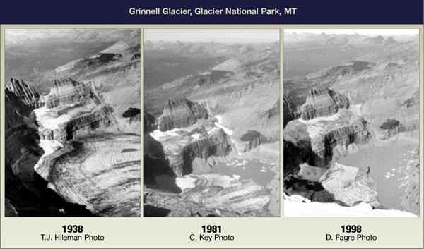 Glacier Retreat over the Past Century