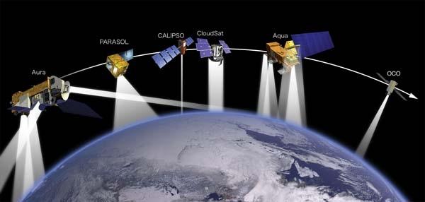"""A-Train"" Satellites"