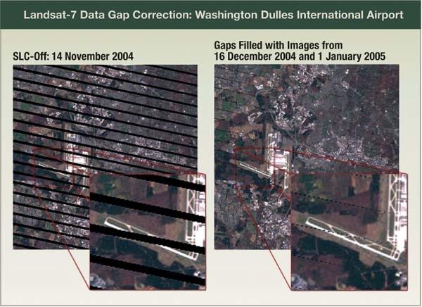 Landsat-7 Data Gap Correction: Washington Dulles International Airport