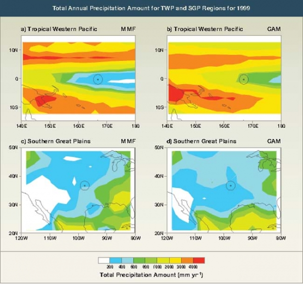 Annual Precipitation, Tropical Western Pacific and Southern Great Plains