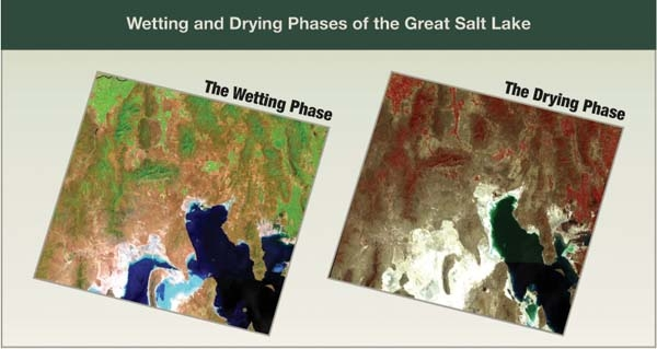 Wetting and Drying Phases of the Great Salt Lake