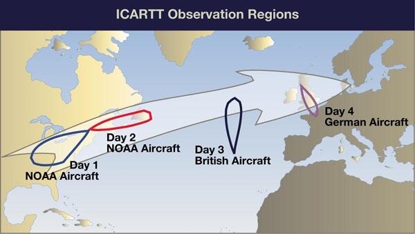 ICARTT Observation Regions