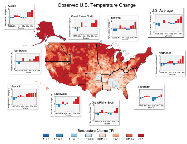 Observed U.S. Temperature Change
