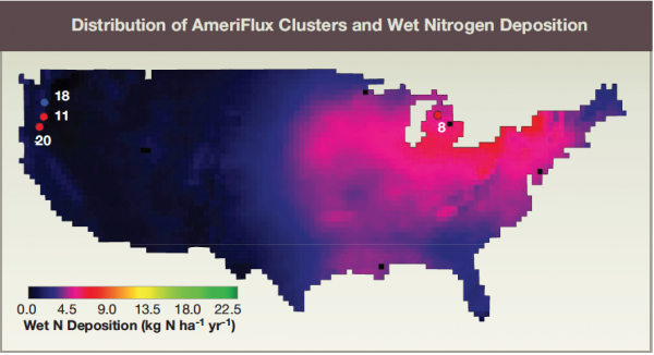 Distribution of AmeriFlux Clusters and Wet Nitrogen Deposition
