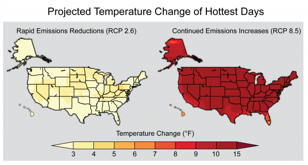 Projected Temperature Change of Hottest Days