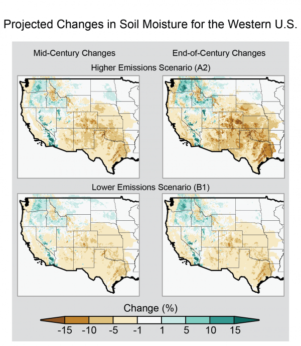 Projected Changes in Soil Moisture for the Western U.S.
