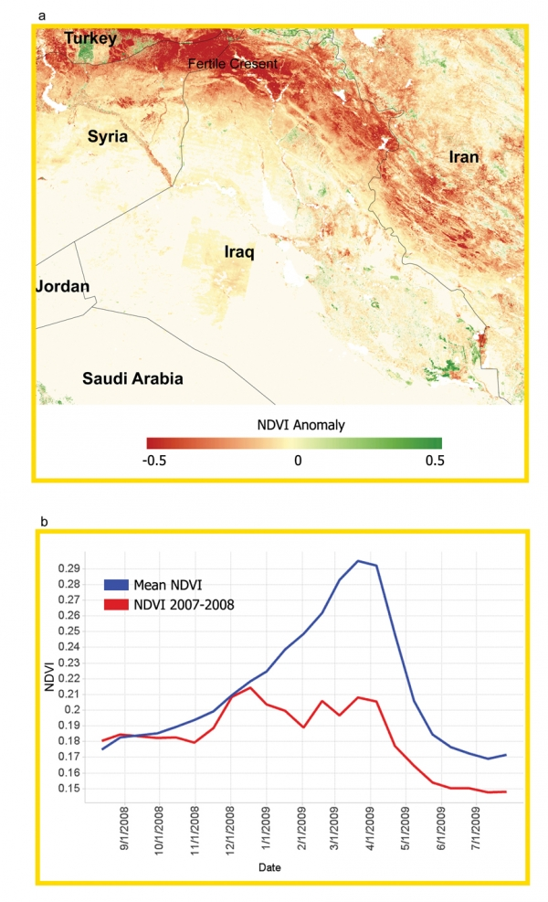 Satellite Monitoring of Crop Yields