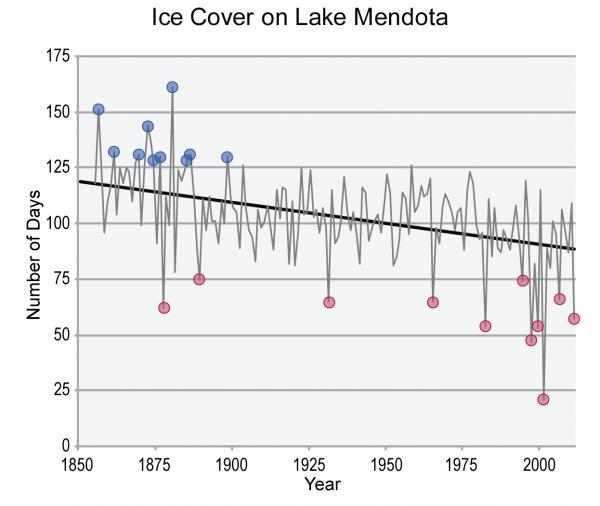 Ice Cover on Lake Mendota