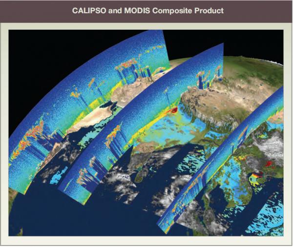 CALIPSO and MODIS Composite Product
