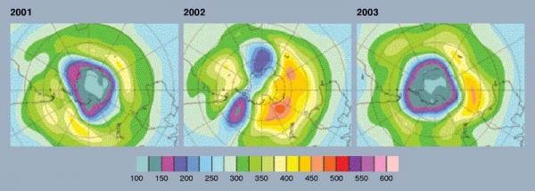 Total Ozone Over Antarctica